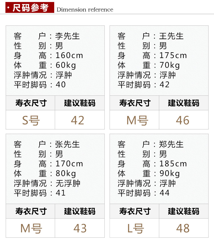 瑞林祥寿衣4号中山装3800套系_19